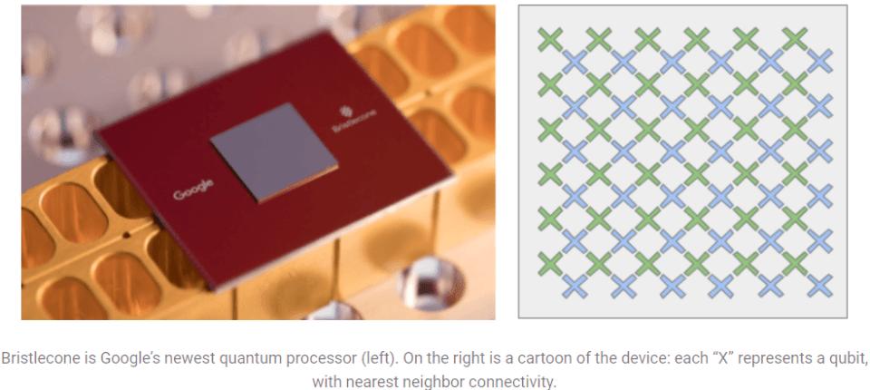 Prosesor kuantum Google Bristlecone 1