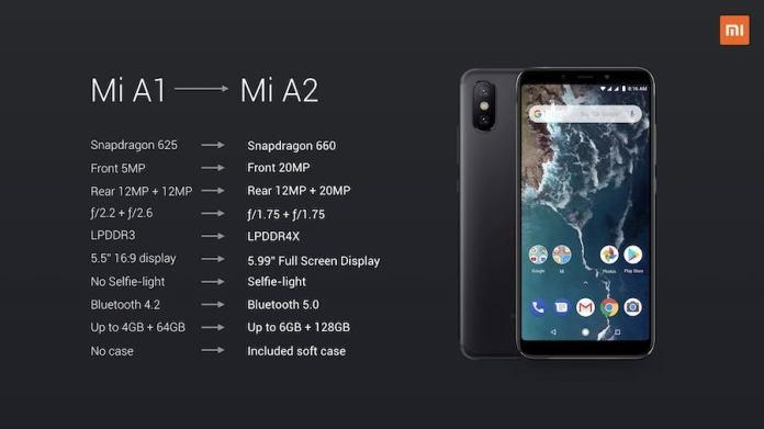 Xiaomi Mi A2 Diluncurkan Di India Harga Sekitar 3.5jt; Indonesia?