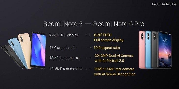 Xiaomi Redmi Note 6 Pro_specs 1