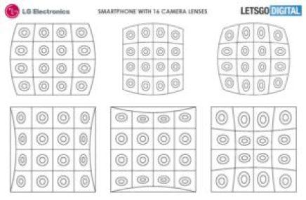 Wow Paten Baru LG 16 Lensa Kamera Dalam Smartphone?