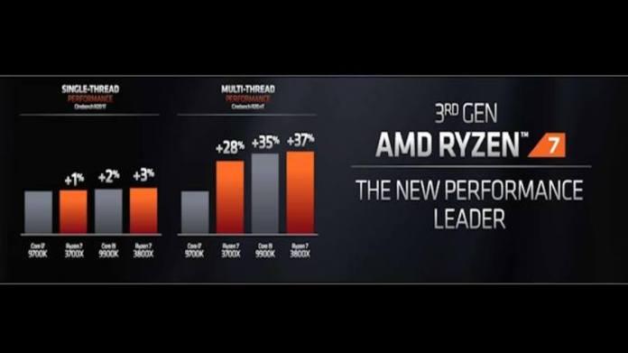 Perbandingan AMD Ryzen R9