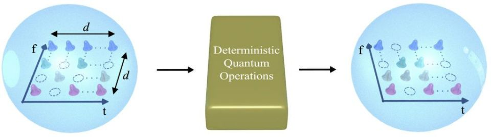 gerbang kuantum