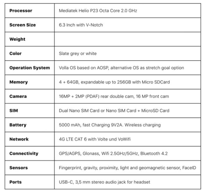 Especificações do telefone Volla