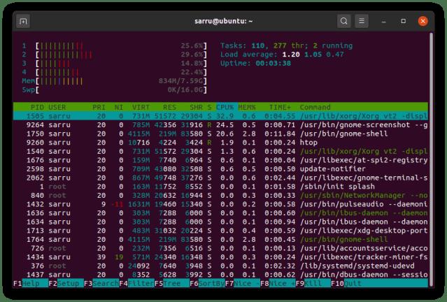 Ubuntu memory usage at idle