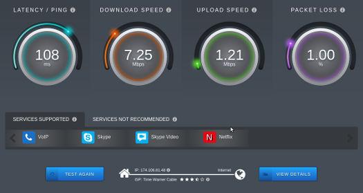 SourceForge's Speed Test