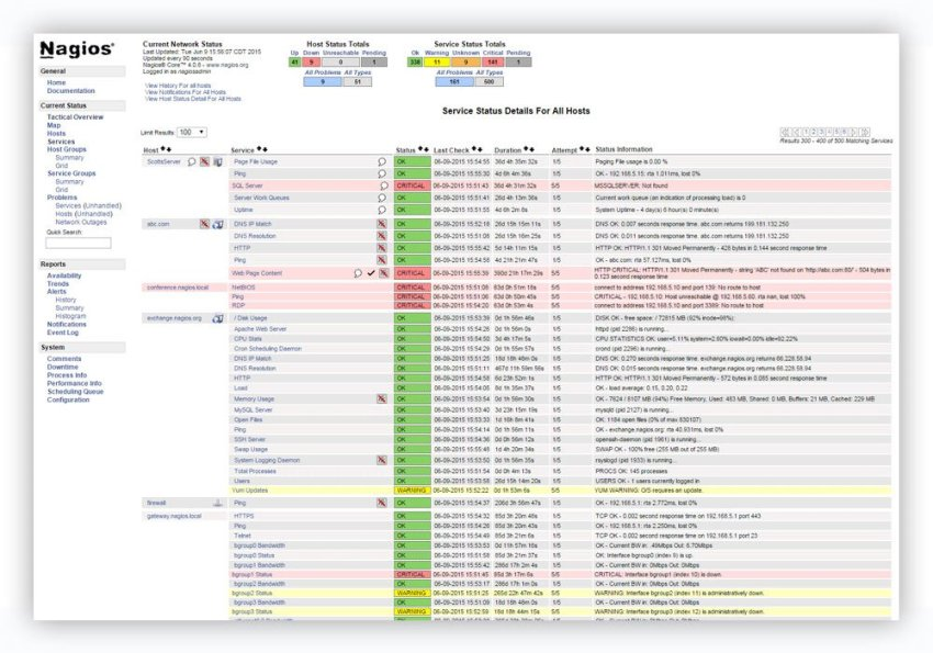 Good List of 5 Open Source Log Management Software 27 Open Source Log Management