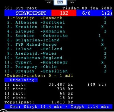 Utdelning på Stryktipset via Text-TV.