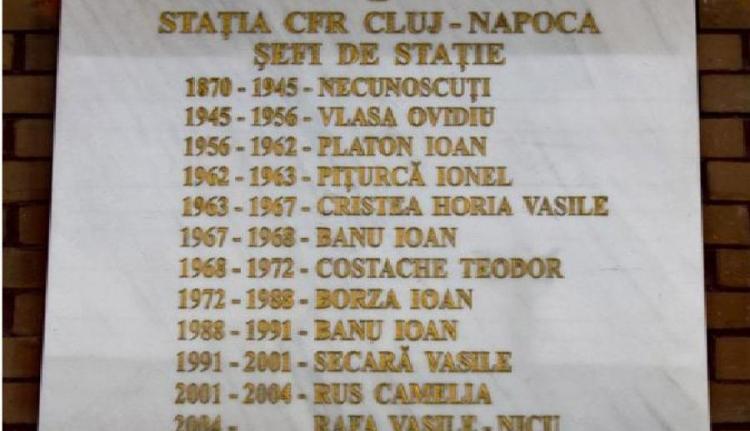 Megtalálták a magyar állomásfőnököket Kolozsváron