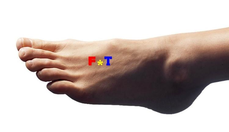 Gondolatok a foot szóról