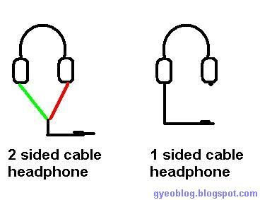 Cómo modificar un auricular de 2 cables a un lado a