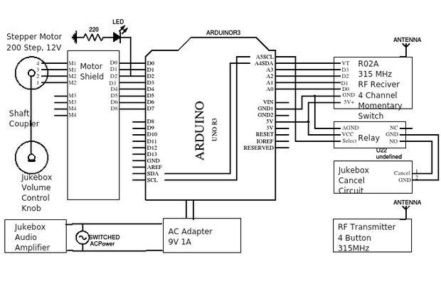 Control de volumen inalámbrico Jukebox / Paso 4: Soldar