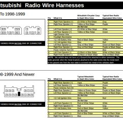 Mitsubishi Montero Radio Wiring Diagram Parts Of A Sheep Www Pajero3 Info Pajero 3 Audio Wire Diagramm Another One 2004 Car Stereo