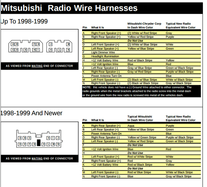 car radio wiring diagrams 1983 toyota pickup diagram www.pajero3.info | pajero 3: audio