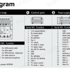 2003 Jetta Wiring Diagram Residential Circuit Breaker Panel Www.pajero3.info   Pajero 3: Audio