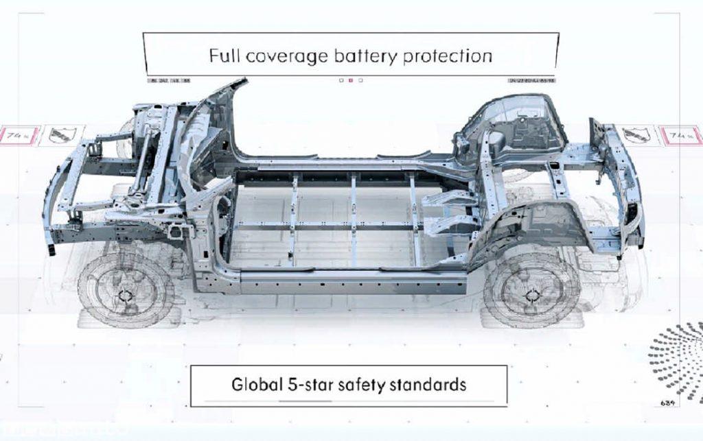 New smart suv platform Geely smart Automobile Co., Ltd