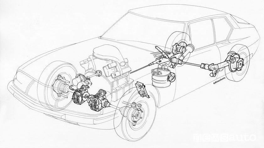 Freni a disco, evoluzione tecnica sulle auto storiche DS e