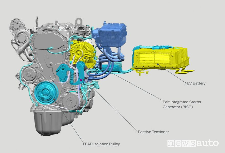 Ford EcoBoost Hybrid mild-hybrid engine diagram