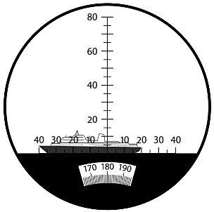 Minox MD 7x42 C kalkyl för att beräkna avstånd och storlek