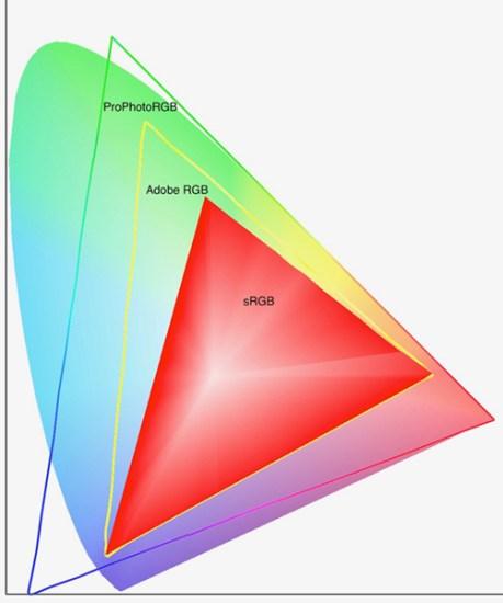 gamut colore guida stampa e calibrazione immagine