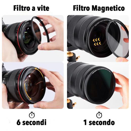 differenza tra filtri a vite e filtri magnetici kF concept