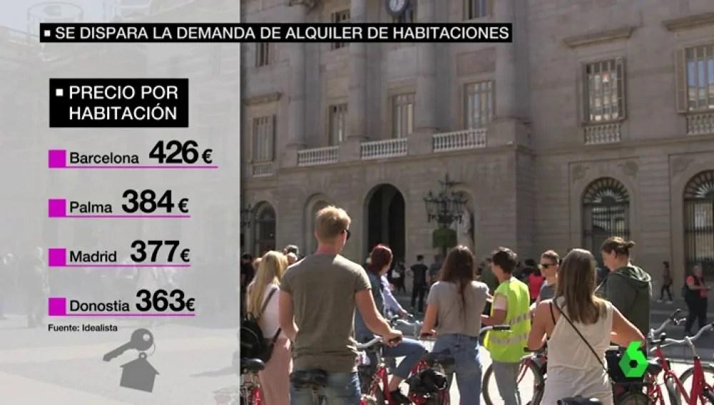 Idealista Alquiler Habitacion Madrid Pisos De Alquiler En