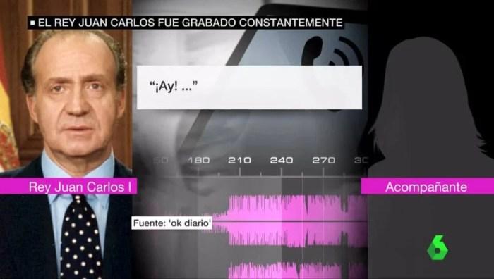 Resultado de imagen de Estas son las nuevas grabaciones del rey Juan Carlos con una cita en un chalé de Aravaca en 1993