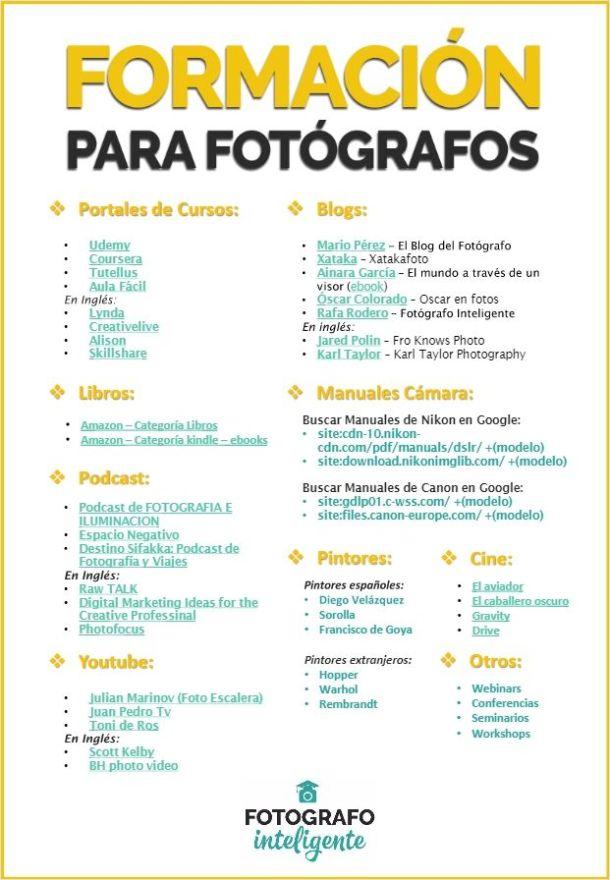 formacion para fotografos recursos