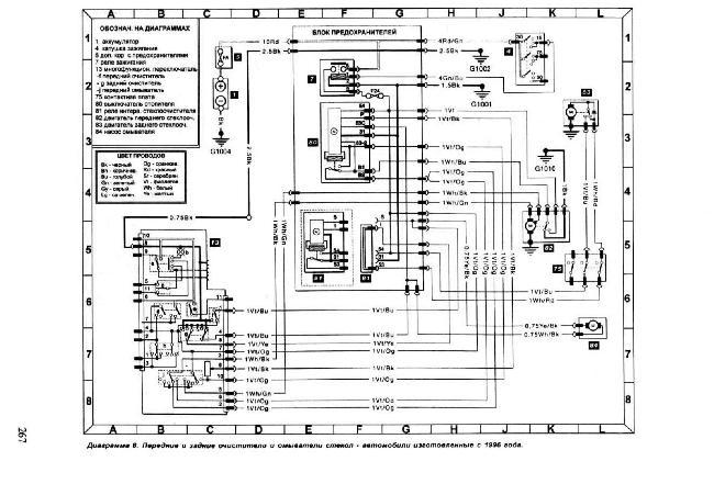Схемы электрооборудования Ford Escort / Orion (1990-1997