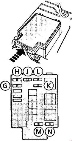 Назначение предохранителей Rover 400 » Схемы