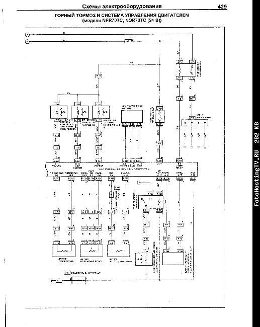 Схемы электрооборудования ISUZU ELF / N-series 1993-2004