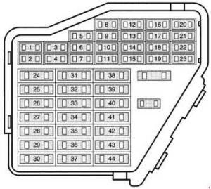 1996–2003 Audi A3 and S3 (8L) Fuse Box Diagram » Fuse Diagram
