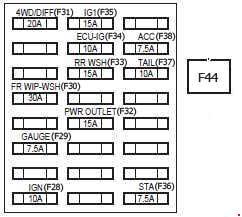 Toyota FJ Cruiser Fuse Box Diagram » Fuse Diagram