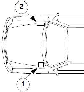 1994-1998 Ford Scorpio 2 Fuse Box Diagram » Fuse Diagram