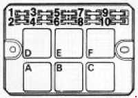 Saab 900 (1991-1994) fuse box diagram » Fuse Diagram