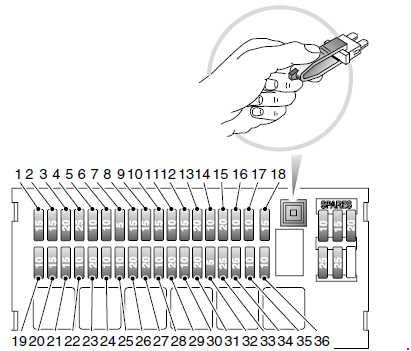 1997–2006 Land Rover Freelander (L314) Fuse Box Diagram