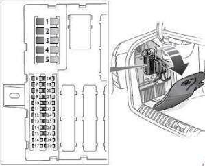 20032012 Saab 93 Mk2 Fuse Box Diagram » Fuse Diagram