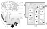 √ Saab 900 Fuse Box Diagram | Saab 9 saab 9-3 relay diagram 1999 Dodge Ram Fuse Box 1999 Dodge Ram Fuse Box Diagram 1999 Dodge ...