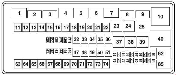 2009-2015 Ford E150, E250, E350, E450 Fuse Box Diagram