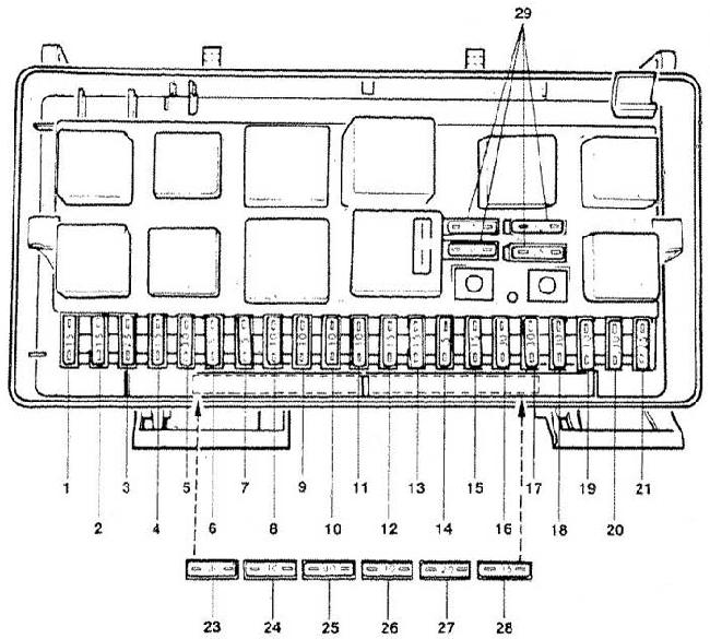 '89-'91 Audi 100 & 200 (C3) Fuse Box Diagram
