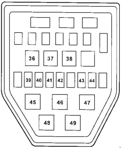 SsangYong Musso Fuse Box Diagram » Fuse Diagram