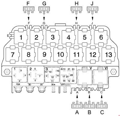 Volkswagen New Beetle Fuse Box Diagram » Fuse Diagram