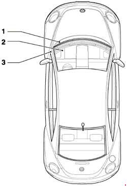 Volkswagen New Beetle Fuse Box Diagram » Fuse Diagram