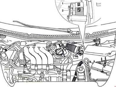 2002 Vw Beetle Fuse Box Diagram : 31 Wiring Diagram Images