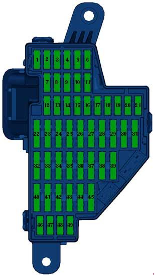 2012 Vw Passat Fuse Box Diagram : passat, diagram, 2010-2015, Volkswagen, Passat, Diagram