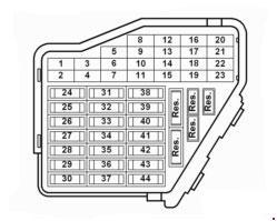 2002 jetta fuse box diagram hvac system design 1999 2006 volkswagen golf iv bora