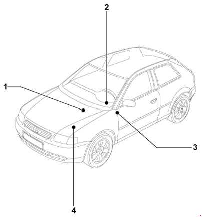 '96-'03 Audi A3 & S3 (8L) Fuse Box Diagram