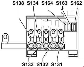 1996–2003 Audi A3 and S3 (8L) Fuse Box Diagram » Fuse Diagram