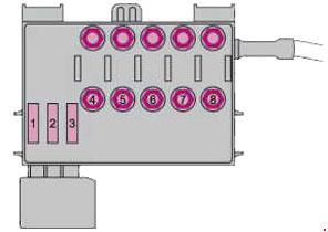 19962004 Skoda Octavia Mk1 Fuse Box Diagram » Fuse Diagram