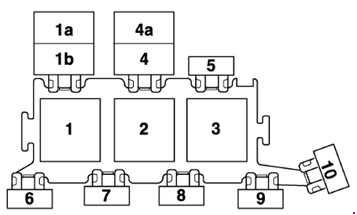 1997-2005 Audi A6/S6/RS6/Allroad (C5) Fuse Box Diagram