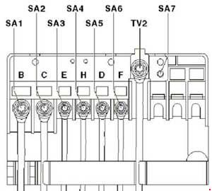 Volkswagen Caddy (2010-2014) fuse box diagram » Fuse Diagram